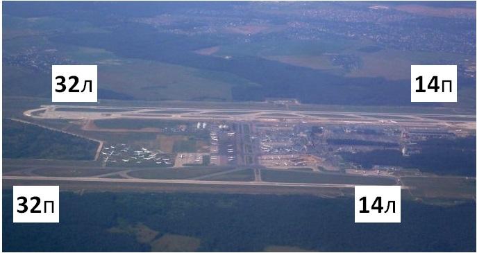 Схема ВПП аэропорта Домодедово